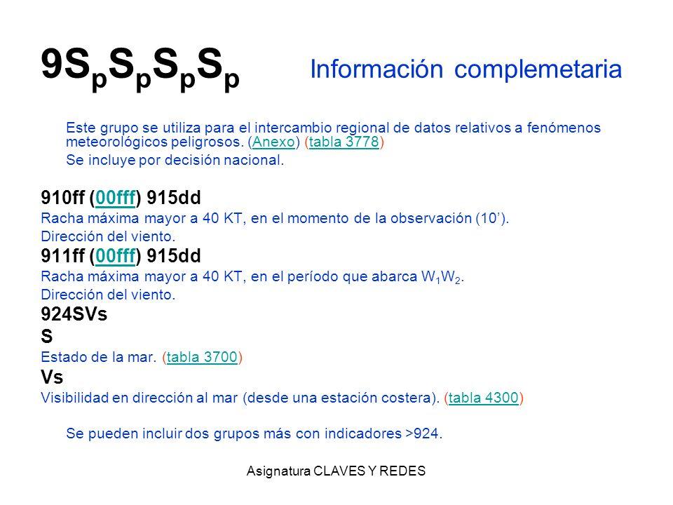 Asignatura CLAVES Y REDES 9S p S p S p S p Información complemetaria Este grupo se utiliza para el intercambio regional de datos relativos a fenómenos