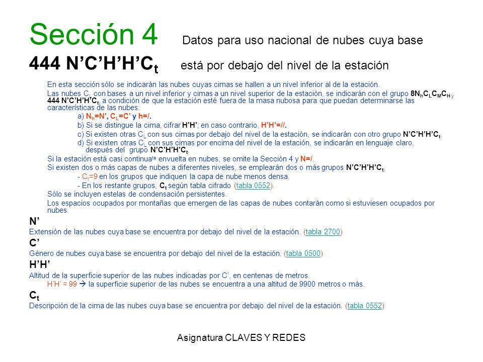 Asignatura CLAVES Y REDES Sección 4 Datos para uso nacional de nubes cuya base 444 NCHHC t está por debajo del nivel de la estación En esta sección só