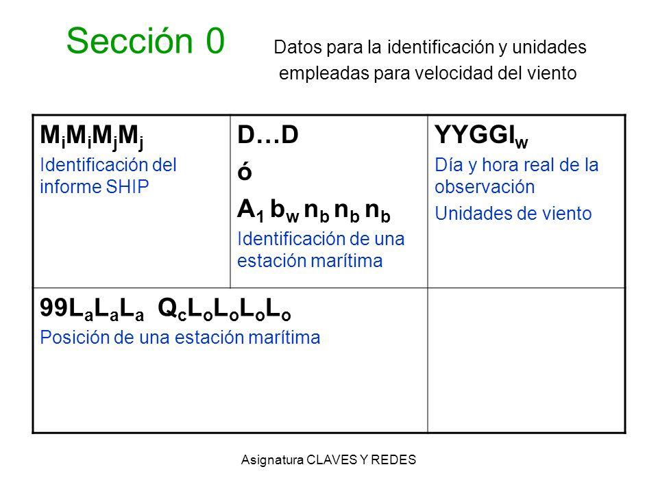 Asignatura CLAVES Y REDES Sección 0 Datos para la identificación y unidades empleadas para velocidad del viento M i M i M j M j Identificación del inf