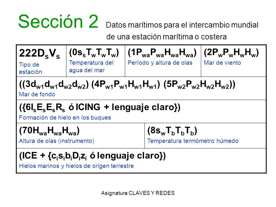Asignatura CLAVES Y REDES Sección 2 Datos marítimos para el intercambio mundial de una estación marítima o costera 222D s V s Tipo de estación (0s s T