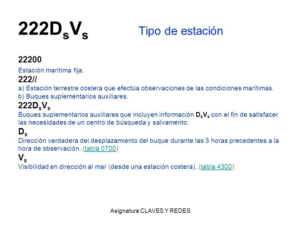 Asignatura CLAVES Y REDES 222D s V s Tipo de estación 22200 Estación marítima fija. 222// a) Estación terrestre costera que efectúa observaciones de l