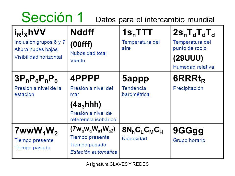 Asignatura CLAVES Y REDES Sección 1 Datos para el intercambio mundial i R i X hVV Inclusión grupos 6 y 7 Altura nubes bajas Visibilidad horizontal Ndd