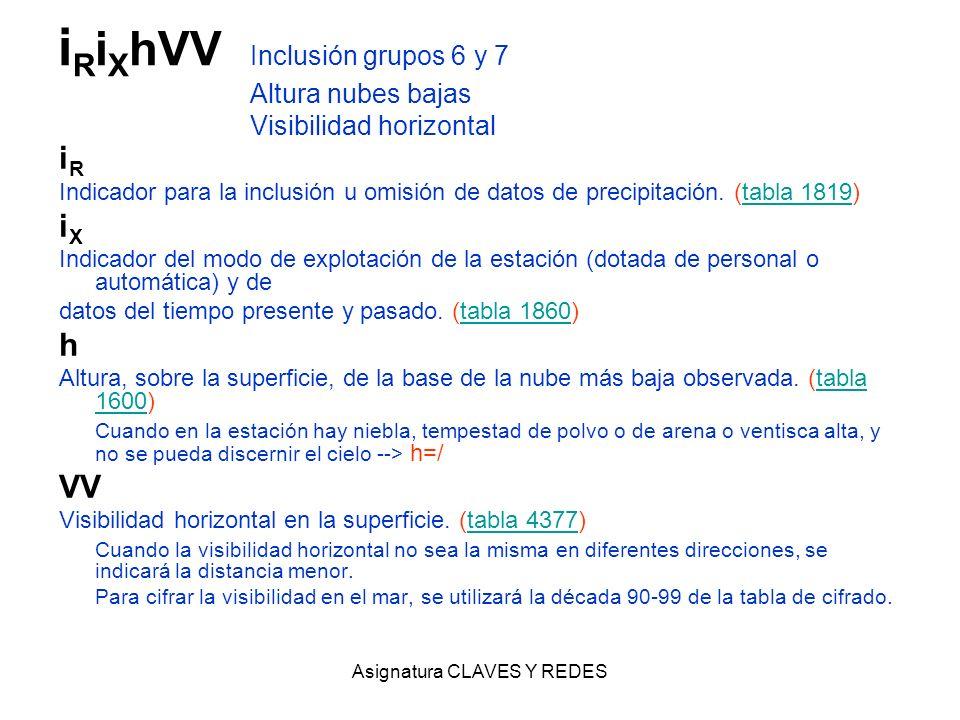 Asignatura CLAVES Y REDES i R i X hVV Inclusión grupos 6 y 7 Altura nubes bajas Visibilidad horizontal i R Indicador para la inclusión u omisión de da
