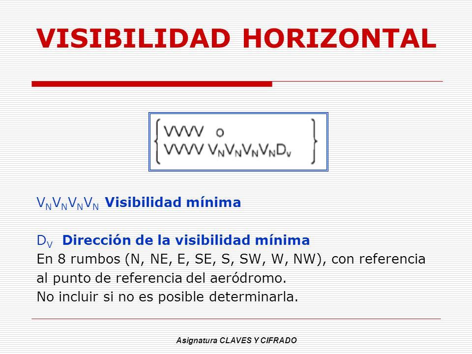 Asignatura CLAVES Y CIFRADO VISIBILIDAD HORIZONTAL V N V N V N V N Visibilidad mínima D V Dirección de la visibilidad mínima En 8 rumbos (N, NE, E, SE