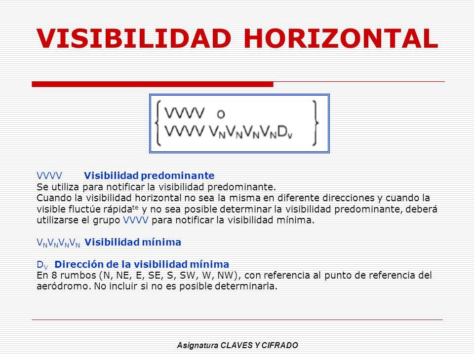 Asignatura CLAVES Y CIFRADO VISIBILIDAD HORIZONTAL VVVVVisibilidad predominante Se utiliza para notificar la visibilidad predominante. Cuando la visib