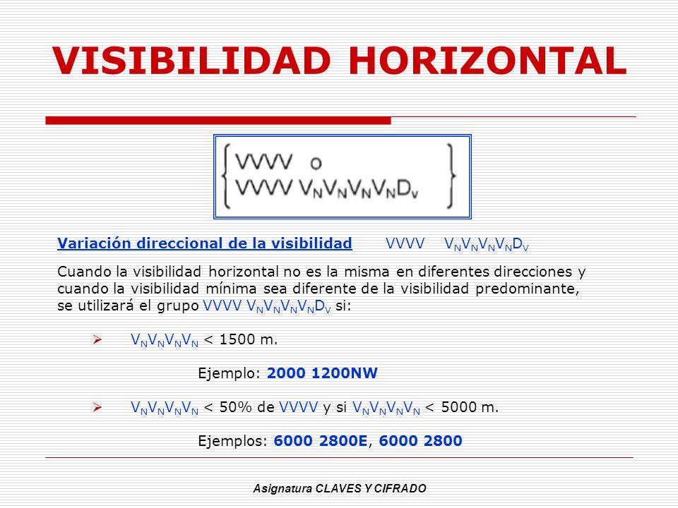 Asignatura CLAVES Y CIFRADO VISIBILIDAD HORIZONTAL Variación direccional de la visibilidad VVVV V N V N V N V N D V Cuando la visibilidad horizontal n