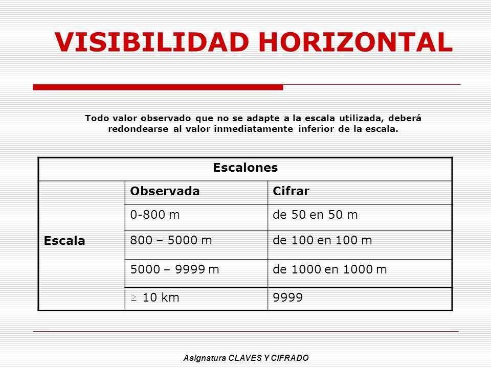 Asignatura CLAVES Y CIFRADO VISIBILIDAD HORIZONTAL Todo valor observado que no se adapte a la escala utilizada, deberá redondearse al valor inmediatam