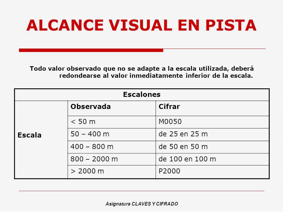 Asignatura CLAVES Y CIFRADO ALCANCE VISUAL EN PISTA Todo valor observado que no se adapte a la escala utilizada, deberá redondearse al valor inmediata