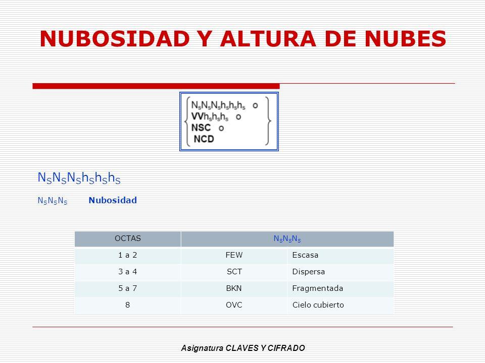 Asignatura CLAVES Y CIFRADO NUBOSIDAD Y ALTURA DE NUBES NSNSNShShShSNSNSNShShShS N S N S N S Nubosidad OCTASNSNSNSNSNSNS 1 a 2FEWEscasa 3 a 4SCTDisper