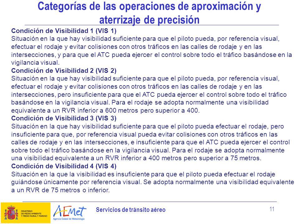 Servicios de tránsito aéreo 11 Categorías de las operaciones de aproximación y aterrizaje de precisión Condición de Visibilidad 1 (VIS 1) Situación en