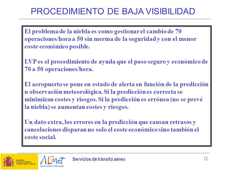 Servicios de tránsito aéreo 12 PROCEDIMIENTO DE BAJA VISIBILIDAD El problema de la niebla es como gestionar el cambio de 70 operaciones/hora a 50 sin