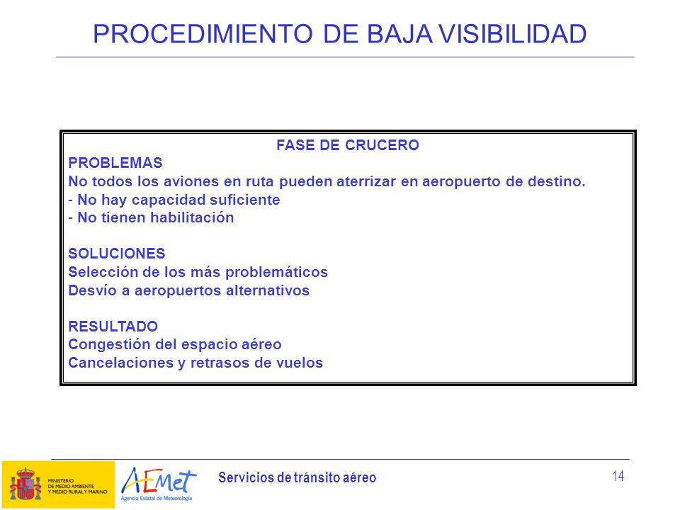 Servicios de tránsito aéreo 14 PROCEDIMIENTO DE BAJA VISIBILIDAD FASE DE CRUCERO PROBLEMAS No todos los aviones en ruta pueden aterrizar en aeropuerto