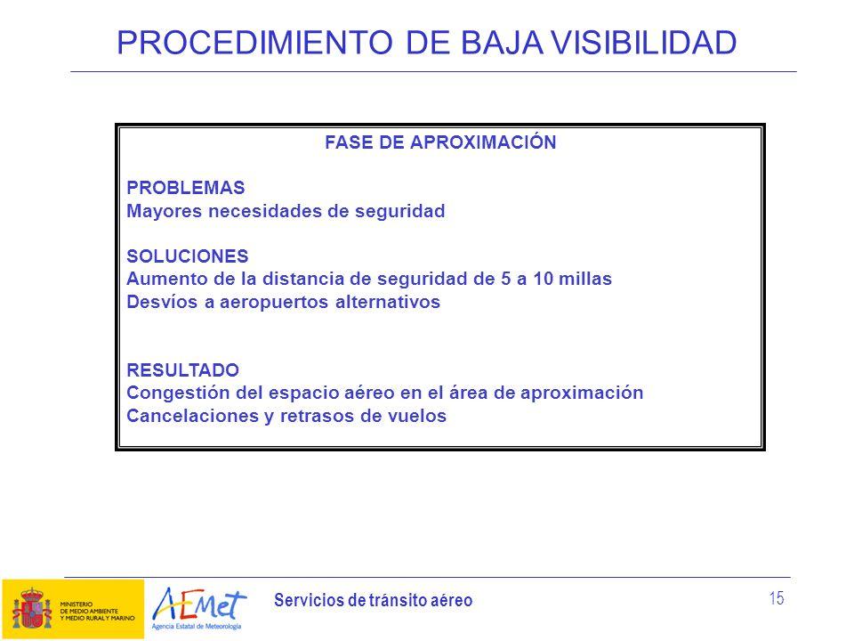 Servicios de tránsito aéreo 15 PROCEDIMIENTO DE BAJA VISIBILIDAD FASE DE APROXIMACIÓN PROBLEMAS Mayores necesidades de seguridad SOLUCIONES Aumento de