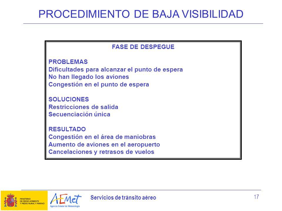 Servicios de tránsito aéreo 17 PROCEDIMIENTO DE BAJA VISIBILIDAD FASE DE DESPEGUE PROBLEMAS Dificultades para alcanzar el punto de espera No han llega