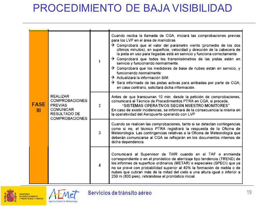 Servicios de tránsito aéreo 19 PROCEDIMIENTO DE BAJA VISIBILIDAD
