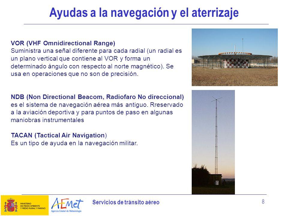 Servicios de tránsito aéreo 8 Ayudas a la navegación y el aterrizaje VOR (VHF Omnidirectional Range) Suministra una señal diferente para cada radial (