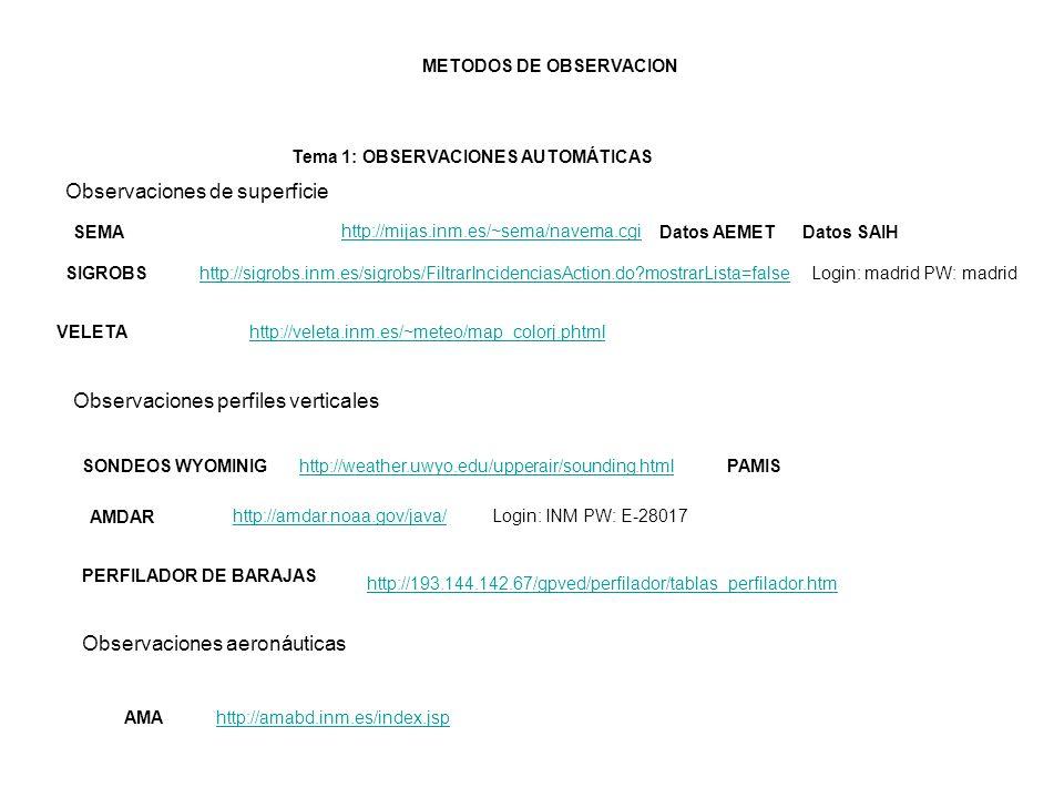 Tema 1: OBSERVACIONES AUTOMÁTICAS SEMA http://mijas.inm.es/~sema/navema.cgi Datos SAIHDatos AEMET http://sigrobs.inm.es/sigrobs/FiltrarIncidenciasActi