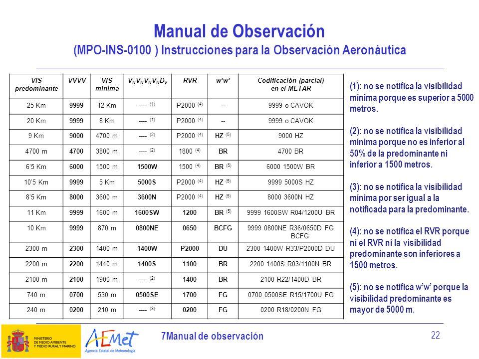 7Manual de observación 22 Manual de Observación (MPO-INS-0100 ) Instrucciones para la Observación Aeronáutica VIS predominante VVVVVIS mínima VNVNVNVN