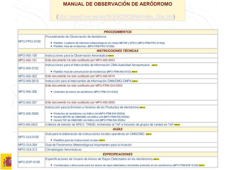7Manual de observación 3 (http://www0.inm.es/ww19/SGC/MOSNA/Index_Obs.htm)http://www0.inm.es/ww19/SGC/MOSNA/Index_Obs.htm