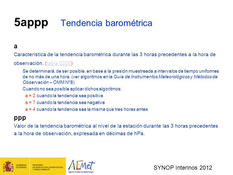 SYNOP Interinos 2012 5appp Tendencia barométrica a Característica de la tendencia barométrica durante las 3 horas precedentes a la hora de observación.