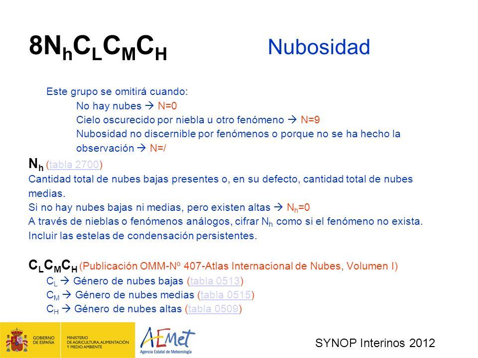 8N h C L C M C H Nubosidad Este grupo se omitirá cuando: No hay nubes N=0 Cielo oscurecido por niebla u otro fenómeno N=9 Nubosidad no discernible por fenómenos o porque no se ha hecho la observación N=/ N h (tabla 2700)tabla 2700 Cantidad total de nubes bajas presentes o, en su defecto, cantidad total de nubes medias.