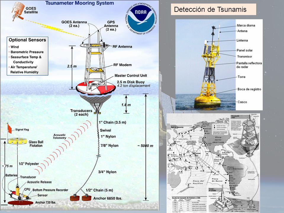 Detección de Tsunamis