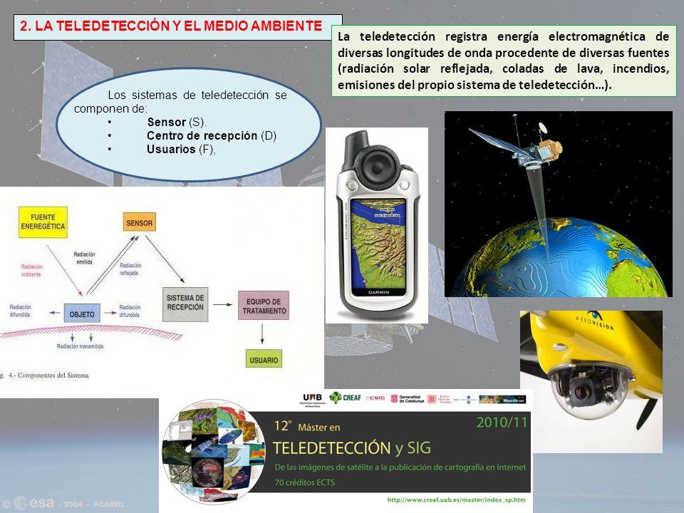 2. LA TELEDETECCIÓN Y EL MEDIO AMBIENTE La teledetección registra energía electromagnética de diversas longitudes de onda procedente de diversas fuent