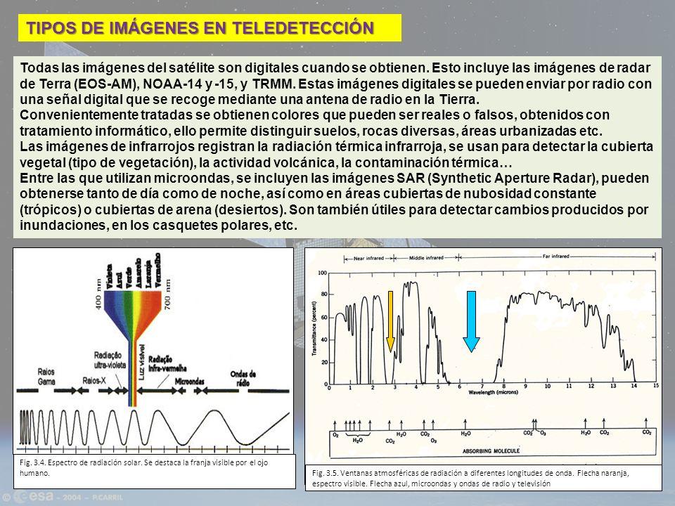 TIPOS DE IMÁGENES EN TELEDETECCIÓN Todas las imágenes del satélite son digitales cuando se obtienen. Esto incluye las imágenes de radar de Terra (EOS-