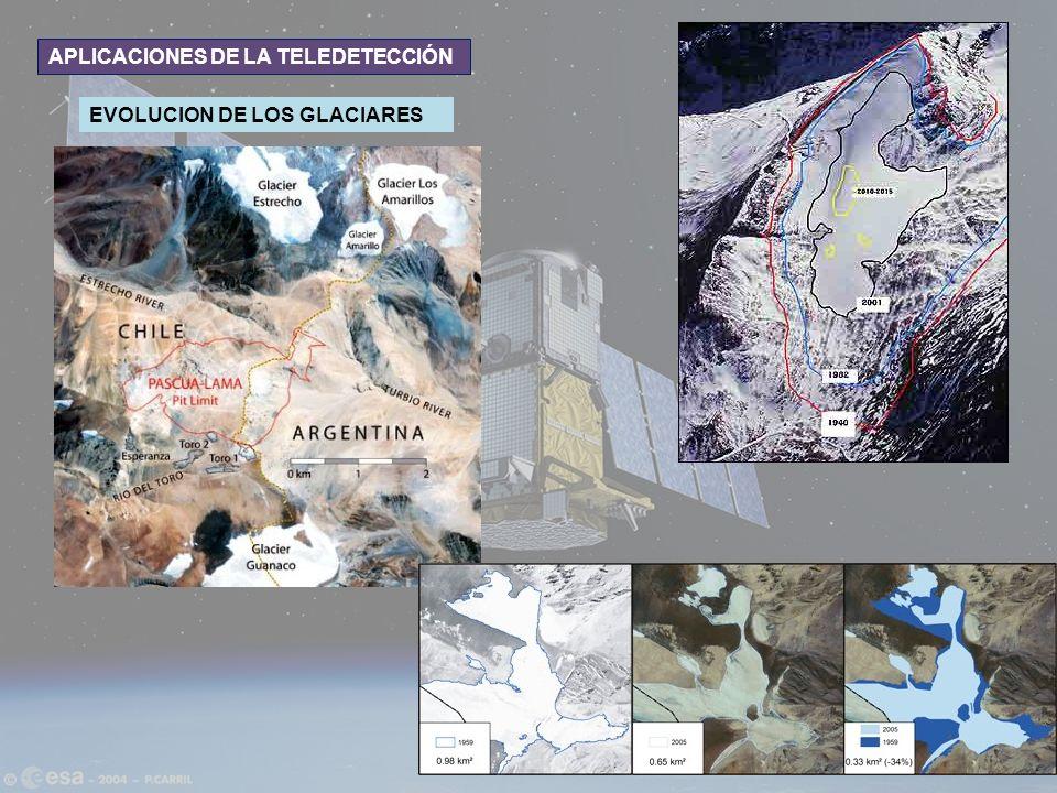 APLICACIONES DE LA TELEDETECCIÓN EVOLUCION DE LOS GLACIARES
