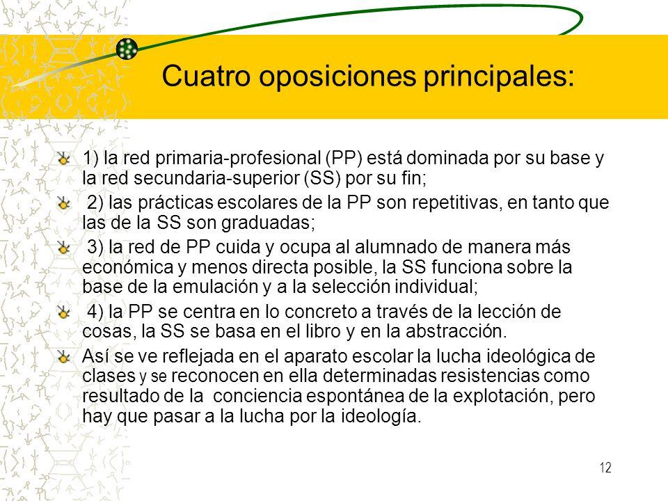 12 Cuatro oposiciones principales: 1) la red primaria-profesional (PP) está dominada por su base y la red secundaria-superior (SS) por su fin; 2) las