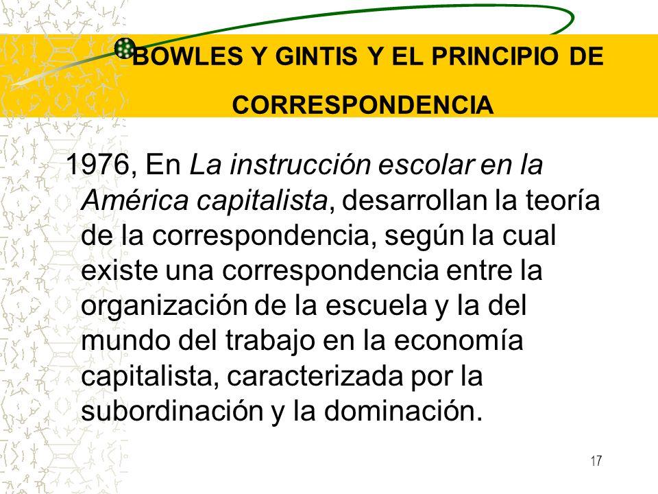 17 BOWLES Y GINTIS Y EL PRINCIPIO DE CORRESPONDENCIA 1976, En La instrucción escolar en la América capitalista, desarrollan la teoría de la correspond
