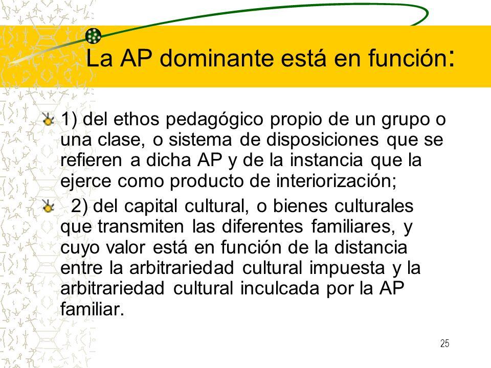 25 La AP dominante está en función : 1) del ethos pedagógico propio de un grupo o una clase, o sistema de disposiciones que se refieren a dicha AP y d