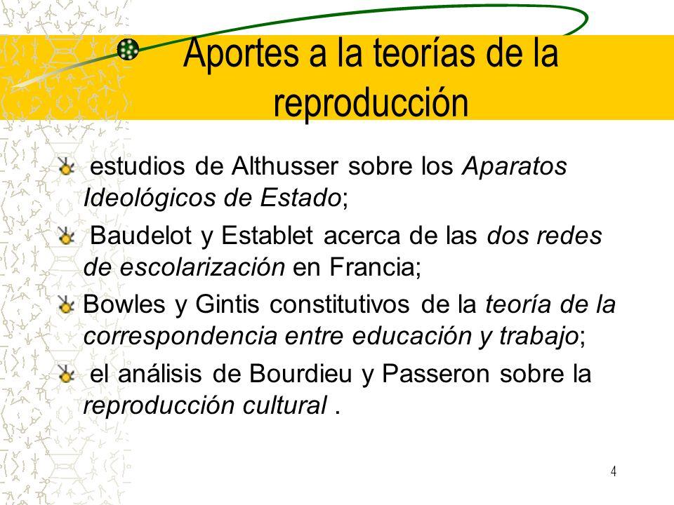 4 Aportes a la teorías de la reproducción estudios de Althusser sobre los Aparatos Ideológicos de Estado; Baudelot y Establet acerca de las dos redes