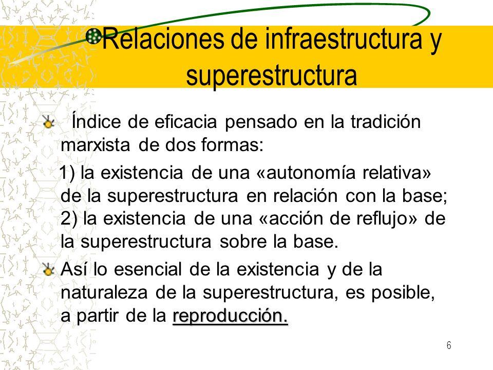 6 Relaciones de infraestructura y superestructura Índice de eficacia pensado en la tradición marxista de dos formas: 1) la existencia de una «autonomí