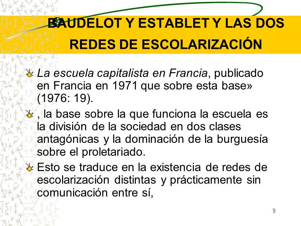 9 BAUDELOT Y ESTABLET Y LAS DOS REDES DE ESCOLARIZACIÓN La escuela capitalista en Francia, publicado en Francia en 1971 que sobre esta base» (1976: 19