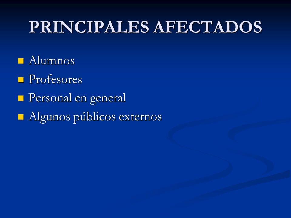 PRINCIPALES AFECTADOS Alumnos Alumnos Profesores Profesores Personal en general Personal en general Algunos públicos externos Algunos públicos externos