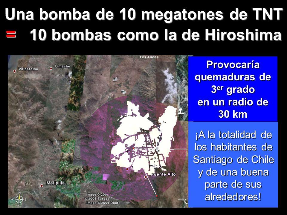 por ejemplo con un maletín que contenga una bomba de 10 megatones Desaparece toda vida en 4 km a la redonda Aproxima- damente el 50 % de la superficie