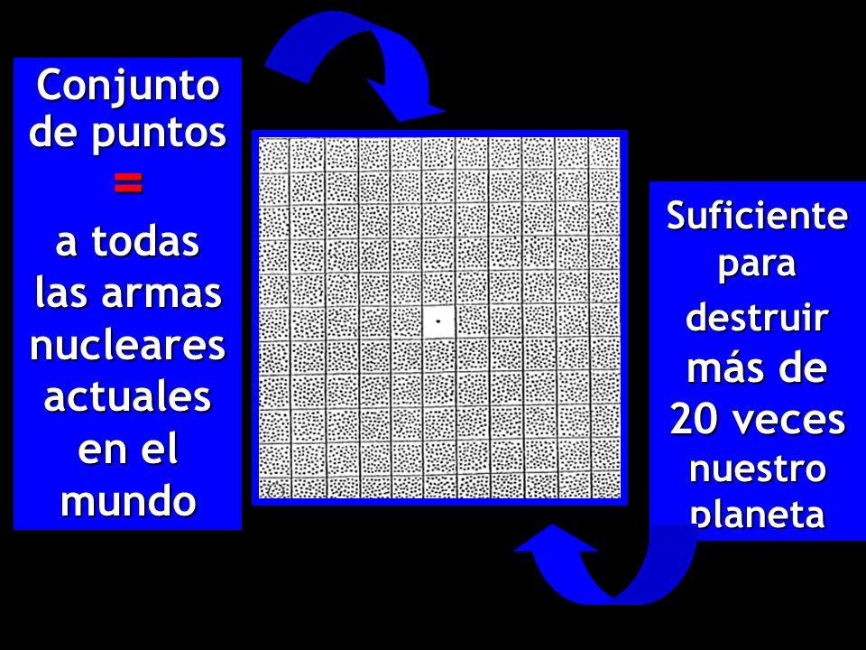 Conjunto de puntos = a todas las armas nucleares actuales en el mundo Suficiente para destruir más de 20 veces nuestro planeta