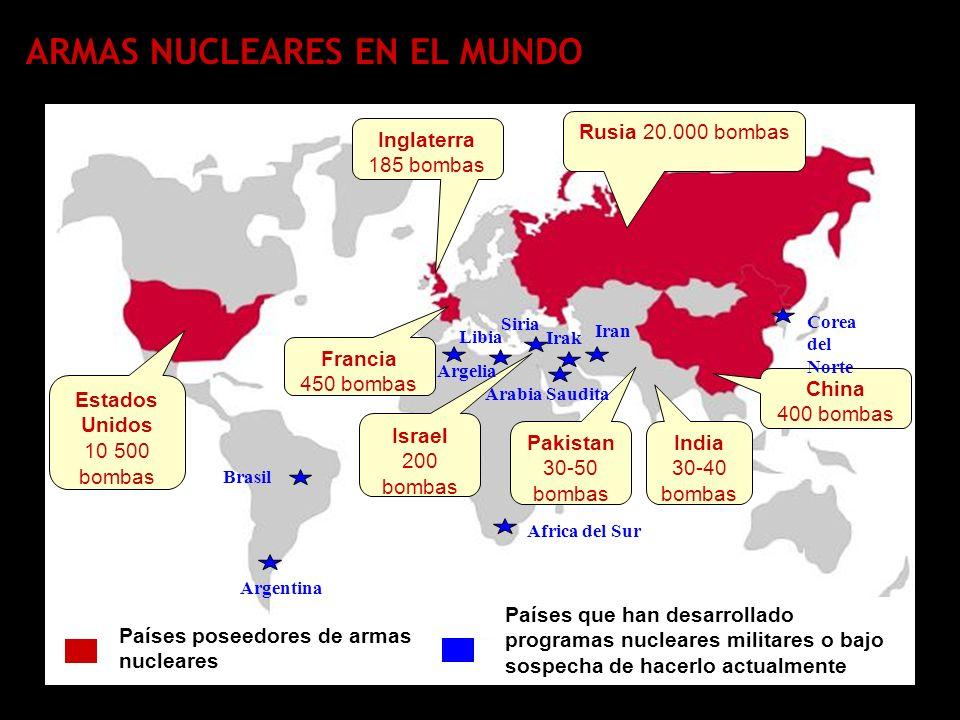 ¿Cuántos ¿Cuántos países poseen armamento nuclear ?