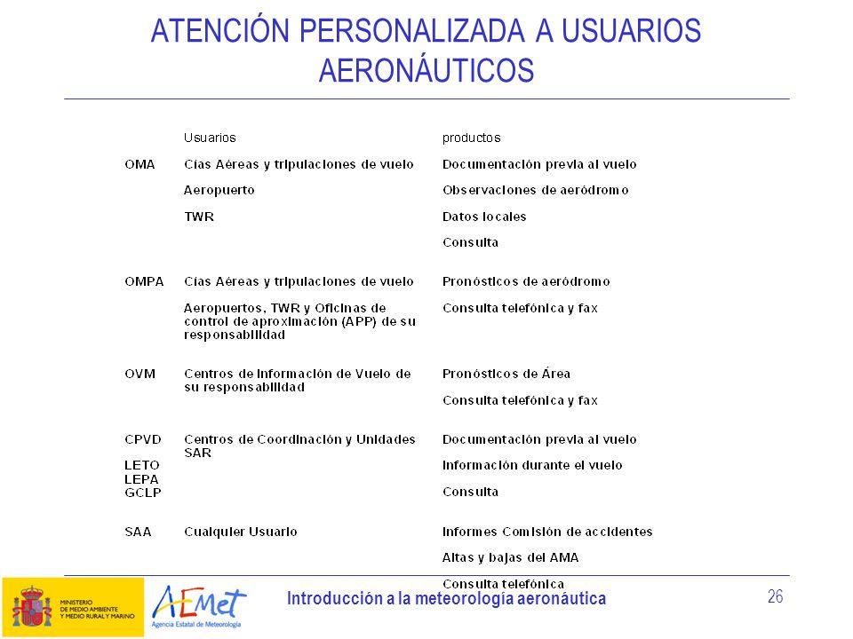 Introducción a la meteorología aeronáutica 26 ATENCIÓN PERSONALIZADA A USUARIOS AERONÁUTICOS