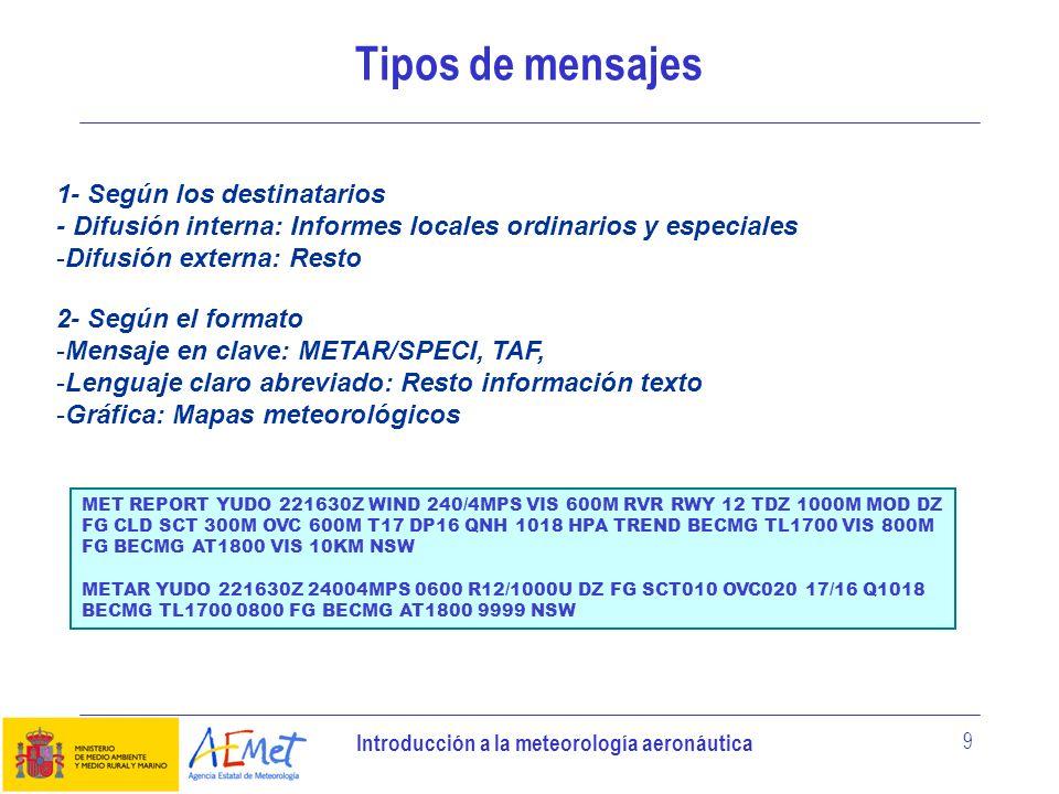 Introducción a la meteorología aeronáutica 9 Tipos de mensajes 1- Según los destinatarios - Difusión interna: Informes locales ordinarios y especiales