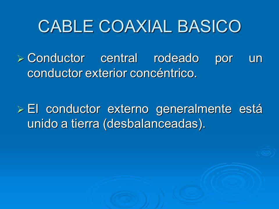 CABLE COAXIAL BASICO Conductor central rodeado por un conductor exterior concéntrico. Conductor central rodeado por un conductor exterior concéntrico.