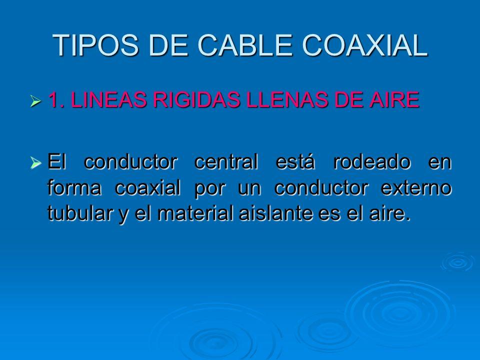 TIPOS DE CABLE COAXIAL 1. LINEAS RIGIDAS LLENAS DE AIRE 1. LINEAS RIGIDAS LLENAS DE AIRE El conductor central está rodeado en forma coaxial por un con