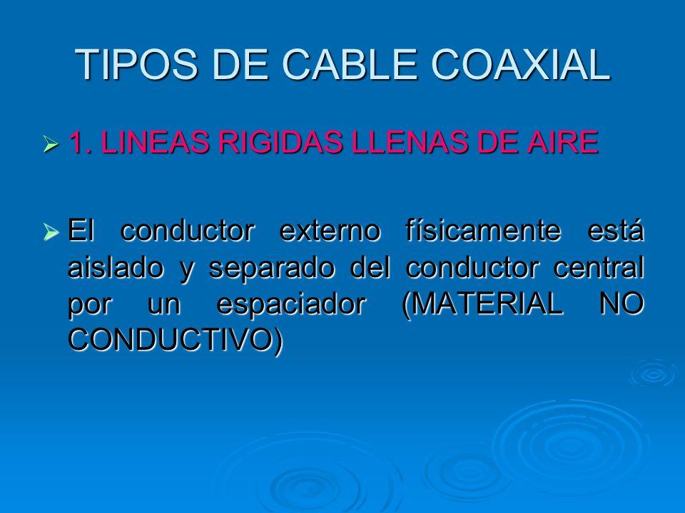 TIPOS DE CABLE COAXIAL 1. LINEAS RIGIDAS LLENAS DE AIRE 1. LINEAS RIGIDAS LLENAS DE AIRE El conductor externo físicamente está aislado y separado del
