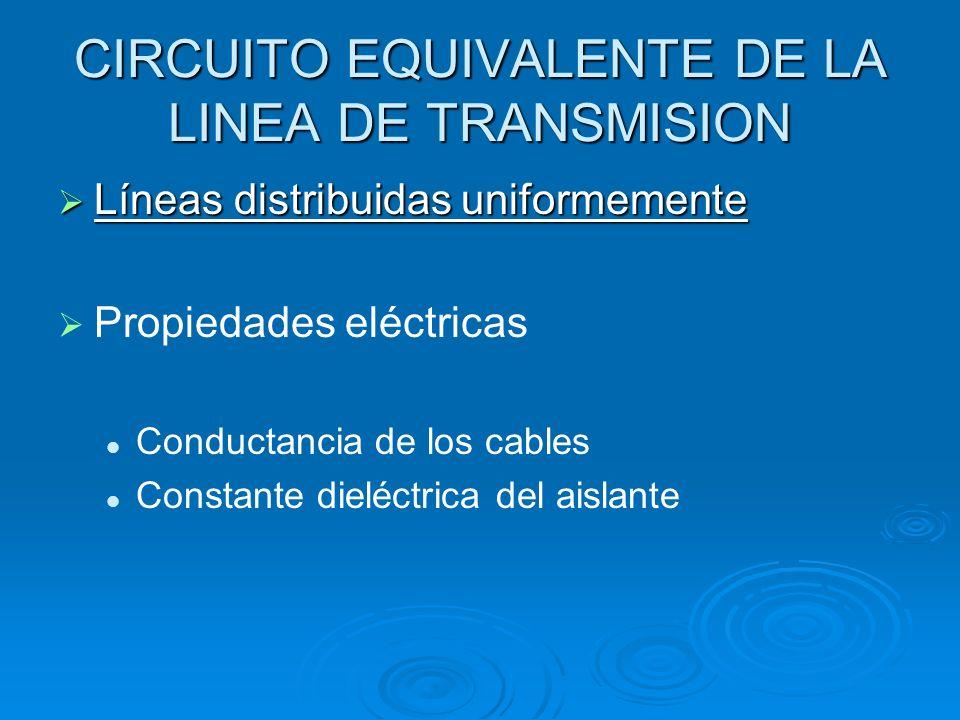 CIRCUITO EQUIVALENTE DE LA LINEA DE TRANSMISION Líneas distribuidas uniformemente Líneas distribuidas uniformemente Propiedades eléctricas Conductanci