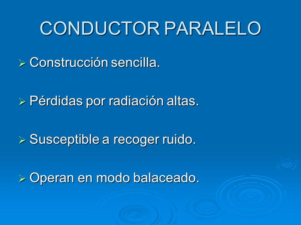CONDUCTOR PARALELO Construcción sencilla. Construcción sencilla. Pérdidas por radiación altas. Pérdidas por radiación altas. Susceptible a recoger rui