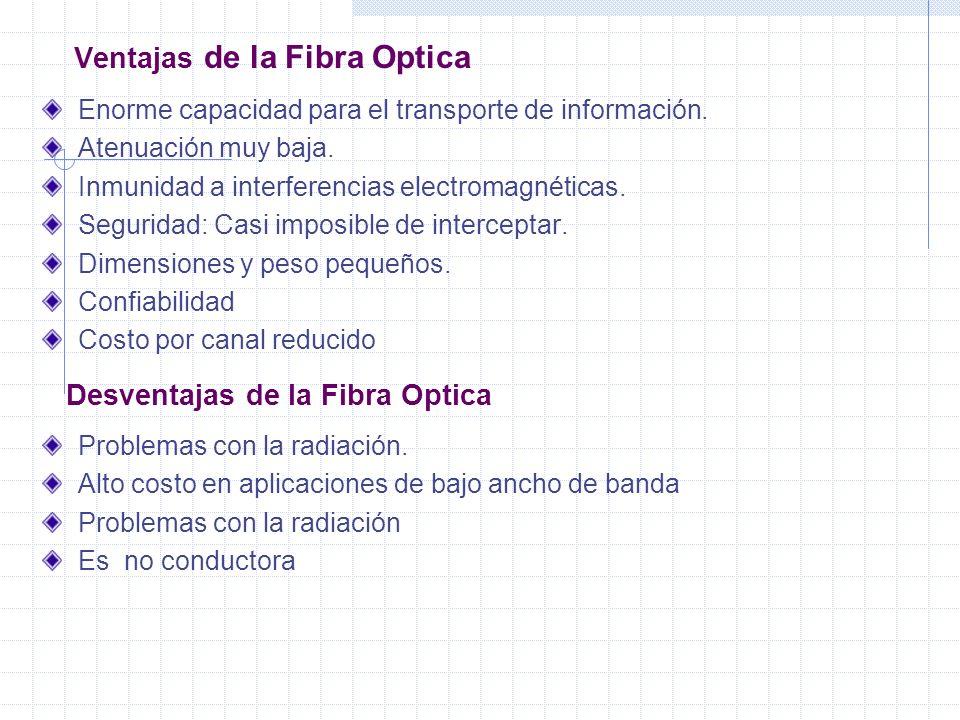 Ventajas de la Fibra Optica Enorme capacidad para el transporte de información. Atenuación muy baja. Inmunidad a interferencias electromagnéticas. Seg