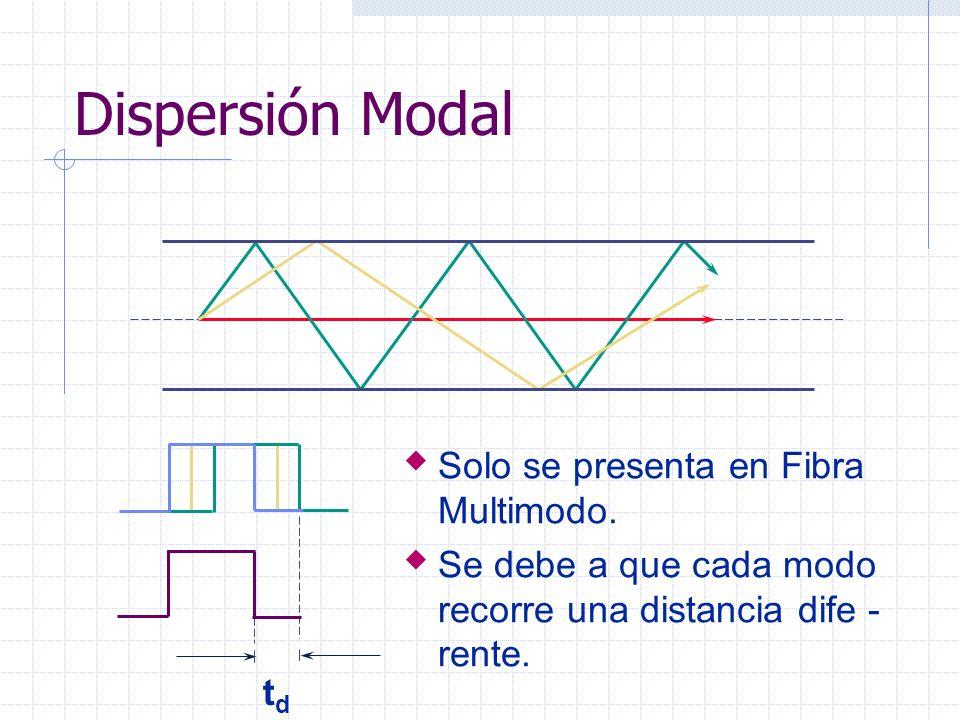 Dispersión Modal tdtd Solo se presenta en Fibra Multimodo. Se debe a que cada modo recorre una distancia dife - rente.