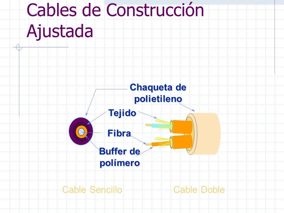 Cables de Construcción Ajustada Fibra Buffer de polímero Tejido Chaqueta de polietileno Cable SencilloCable Doble