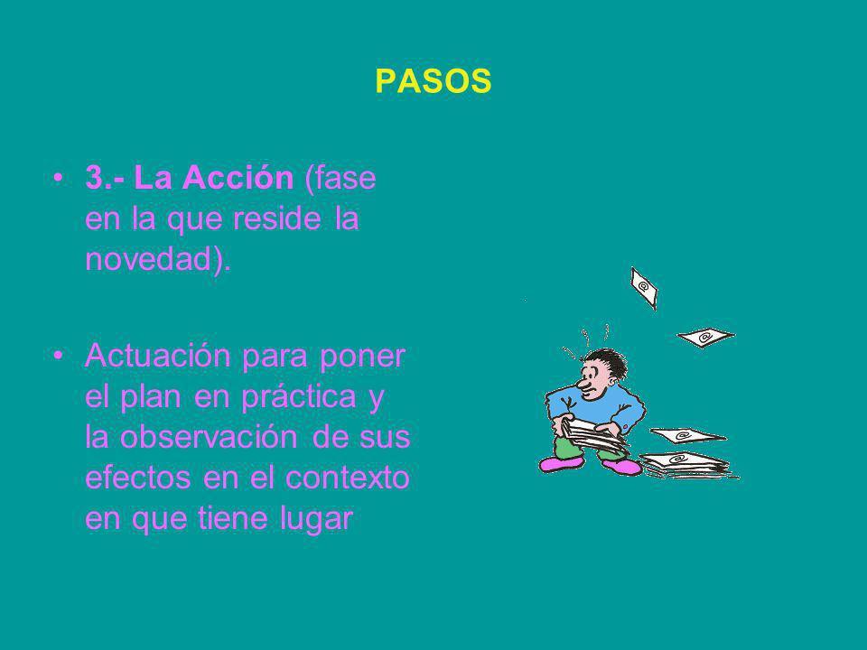 PASOS 3.- La Acción (fase en la que reside la novedad). Actuación para poner el plan en práctica y la observación de sus efectos en el contexto en que